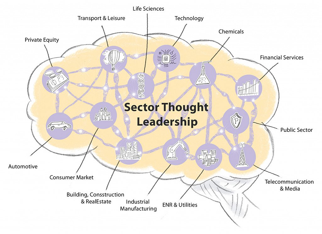 Sector Thought Leadership